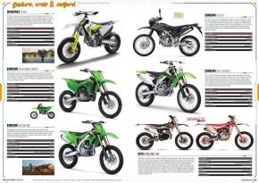 Katalog_Motorbike_2021_21